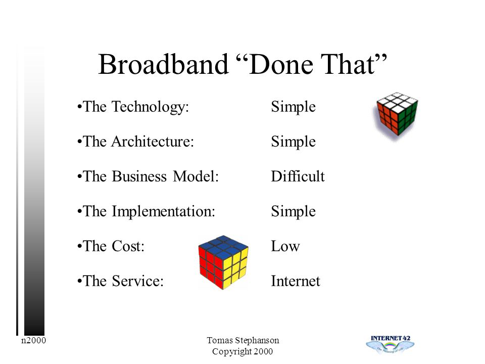 n2000Tomas Stephanson Copyright 2000 Broadband Done That The Technology:Simple The Architecture:Simple The Business Model:Difficult The Implementation:Simple The Cost:Low The Service:Internet