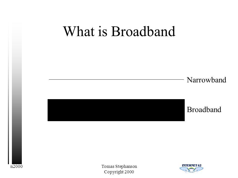 n2000Tomas Stephanson Copyright 2000 What is Broadband Narrowband Broadband