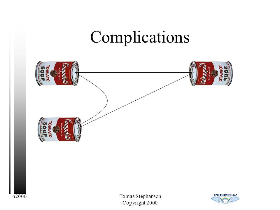 n2000Tomas Stephanson Copyright 2000 Complications