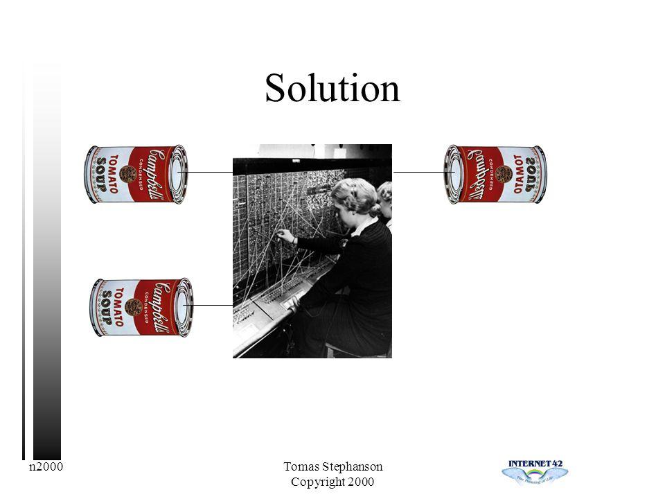 n2000Tomas Stephanson Copyright 2000 Solution