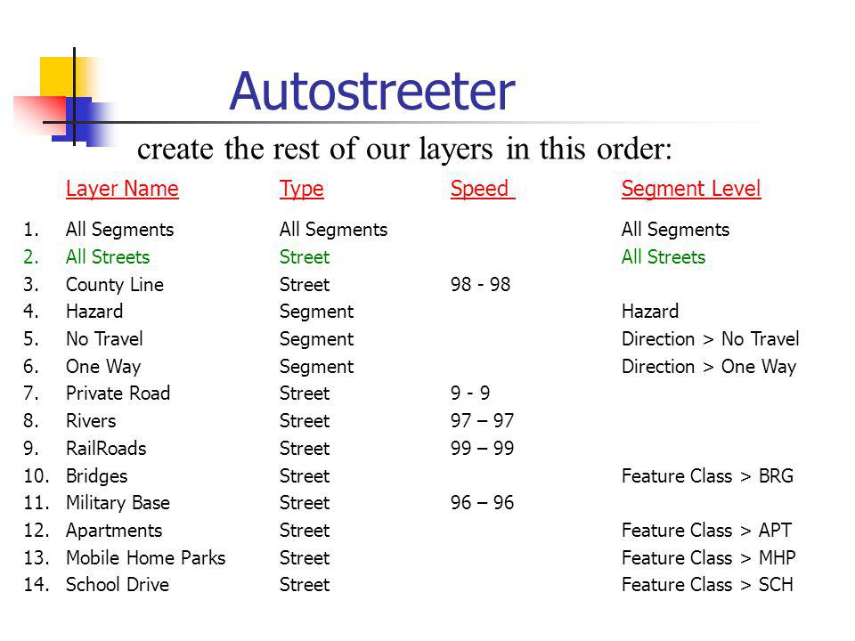 create the rest of our layers in this order: Layer NameTypeSpeed Segment Level 1.All SegmentsAll Segments All Segments 2.All StreetsStreet All Streets 3.County LineStreet98 - 98 4.HazardSegment Hazard 5.No TravelSegment Direction > No Travel 6.One WaySegment Direction > One Way 7.Private RoadStreet9 - 9 8.RiversStreet97 – 97 9.RailRoadsStreet99 – 99 10.BridgesStreetFeature Class > BRG 11.Military BaseStreet96 – 96 12.ApartmentsStreetFeature Class > APT 13.Mobile Home ParksStreetFeature Class > MHP 14.School DriveStreetFeature Class > SCH
