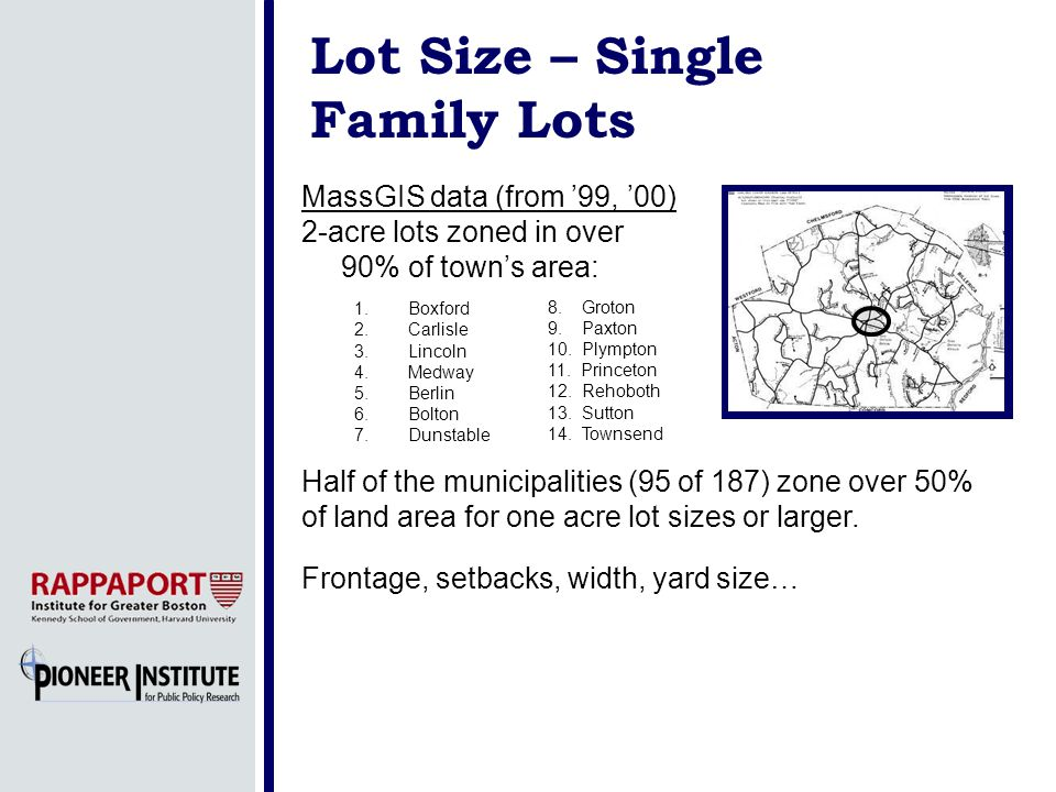 Lot Size – Single Family Lots MassGIS data (from 99, 00) 2-acre lots zoned in over 90% of towns area: 1. Boxford 2. Carlisle 3. Lincoln 4. Medway 5. B