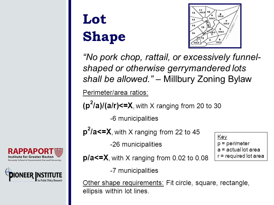 Lot Shape No pork chop, rattail, or excessively funnel- shaped or otherwise gerrymandered lots shall be allowed.