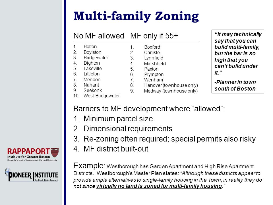 Multi-family Zoning No MF allowed 1.Bolton 2.Boylston 3.Bridgewater 4.Dighton 5.Lakeville 6.Littleton 7.Mendon 8.Nahant 9.Seekonk 10.West Bridgewater MF only if 55+ 1.