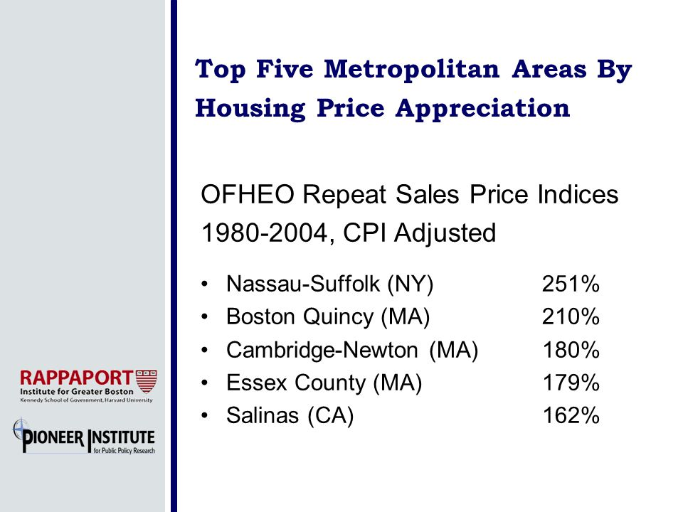 Top Five Metropolitan Areas By Housing Price Appreciation OFHEO Repeat Sales Price Indices 1980-2004, CPI Adjusted Nassau-Suffolk (NY) 251% Boston Quincy (MA) 210% Cambridge-Newton (MA) 180% Essex County (MA) 179% Salinas (CA) 162%