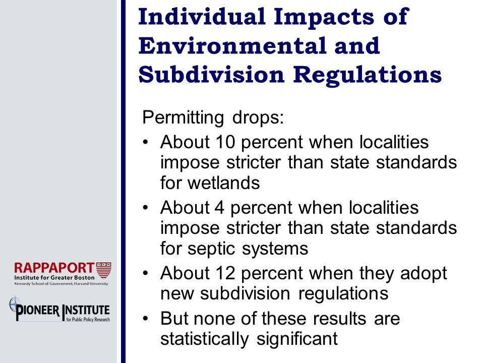 Individual Impacts of Environmental and Subdivision Regulations Permitting drops: About 10 percent when localities impose stricter than state standard
