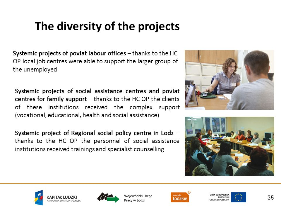 35 The diversity of the projects Systemic projects of poviat labour offices – thanks to the HC OP local job centres were able to support the larger group of the unemployed Systemic projects of social assistance centres and poviat centres for family support – thanks to the HC OP the clients of these institutions received the complex support (vocational, educational, health and social assistance) Systemic project of Regional social policy centre in Lodz – thanks to the HC OP the personnel of social assistance institutions received trainings and specialist counselling