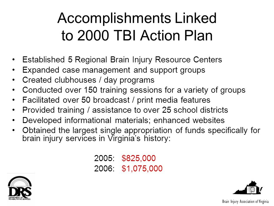 Services Identified in 2000 TBI Action Plan Created seven (7) categories of services for discussion at 2005 Town Meetings: Case Management Clubhouse / Day Program Regional Resource Coordination Community Living Supports Residential Employment Transportation Brain Injury Association of Virginia