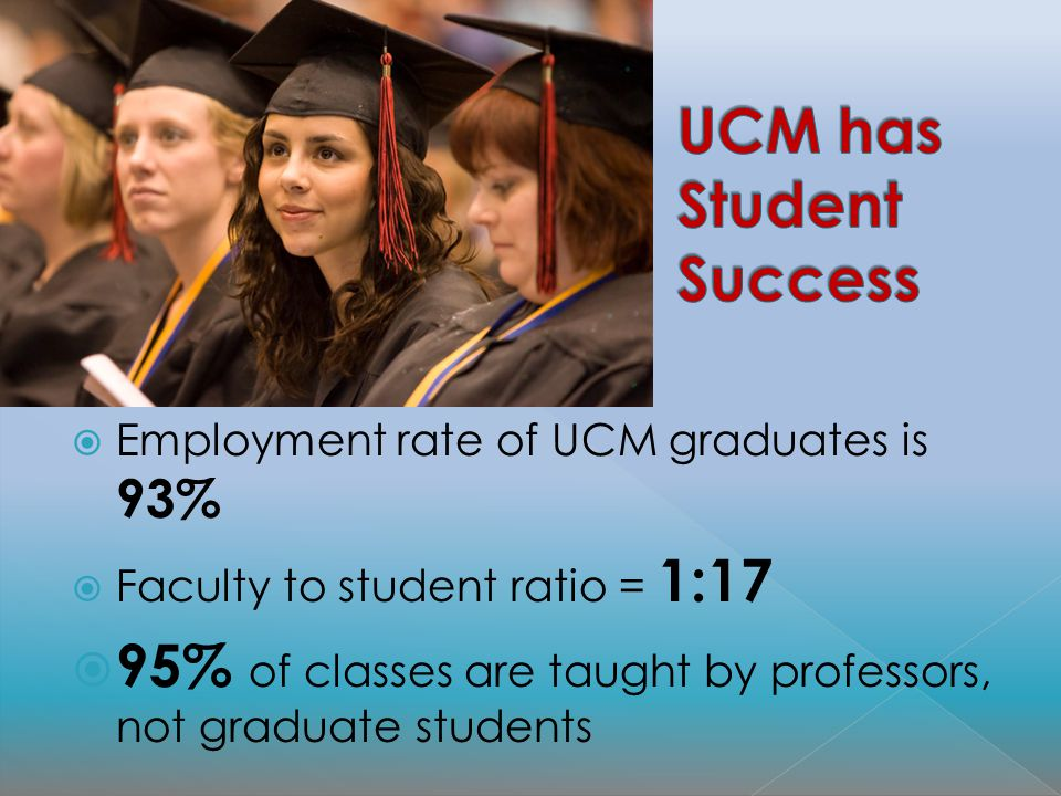 Employment rate of UCM graduates is 93% Faculty to student ratio = 1:17 95% of classes are taught by professors, not graduate students