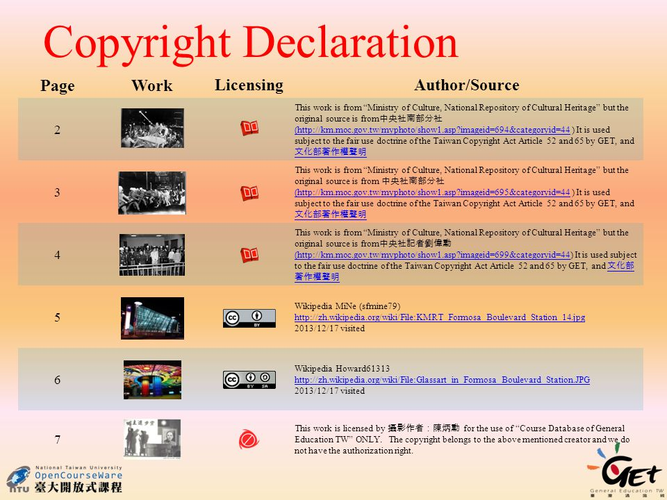 Copyright Declaration PageWork LicensingAuthor/Source 2 This work is from Ministry of Culture, National Repository of Cultural Heritage but the original source is from (http://km.moc.gov.tw/myphoto/show1.asp imageid=694&categoryid=44(http://km.moc.gov.tw/myphoto/show1.asp imageid=694&categoryid=44 ) It is used subject to the fair use doctrine of the Taiwan Copyright Act Article 52 and 65 by GET, and 3 This work is from Ministry of Culture, National Repository of Cultural Heritage but the original source is from (http://km.moc.gov.tw/myphoto/show1.asp imageid=695&categoryid=44(http://km.moc.gov.tw/myphoto/show1.asp imageid=695&categoryid=44 ) It is used subject to the fair use doctrine of the Taiwan Copyright Act Article 52 and 65 by GET, and 4 This work is from Ministry of Culture, National Repository of Cultural Heritage but the original source is from (http://km.moc.gov.tw/myphoto/show1.asp imageid=699&categoryid=44) It is used subject to the fair use doctrine of the Taiwan Copyright Act Article 52 and 65 by GET, and (http://km.moc.gov.tw/myphoto/show1.asp imageid=699&categoryid=44 5 Wikipedia MiNe (sfmine79) http://zh.wikipedia.org/wiki/File:KMRT_Formosa_Boulevard_Station_14.jpg 2013/12/17 visited 6 Wikipedia Howard61313 http://zh.wikipedia.org/wiki/File:Glassart_in_Formosa_Boulevard_Station.JPG 2013/12/17 visited 7 This work is licensed by for the use of Course Database of General Education TW ONLY.