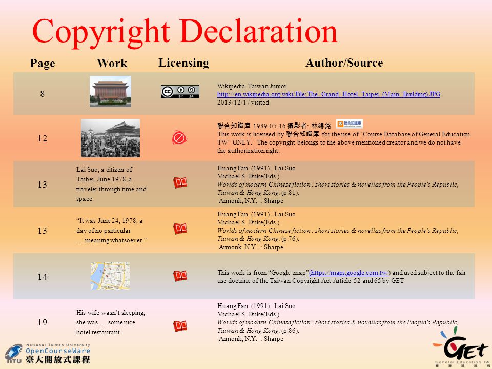 Copyright Declaration PageWork LicensingAuthor/Source 8 Wikipedia Taiwan Junior http://en.wikipedia.org/wiki/File:The_Grand_Hotel_Taipei_(Main_Building).JPG 2013/12/17 visited 12 1989-05-16 : This work is licensed by for the use of Course Database of General Education TW ONLY.