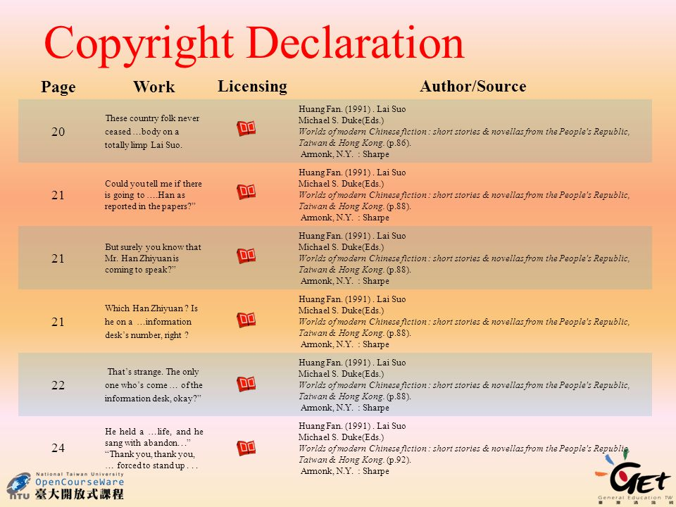 Copyright Declaration PageWork LicensingAuthor/Source 20 These country folk never ceased …body on a totally limp Lai Suo.