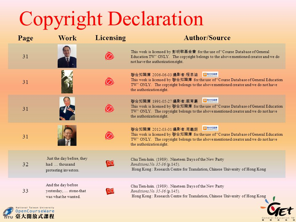 Copyright Declaration PageWork LicensingAuthor/Source 31 This work is licensed by for the use of Course Database of General Education TW ONLY.