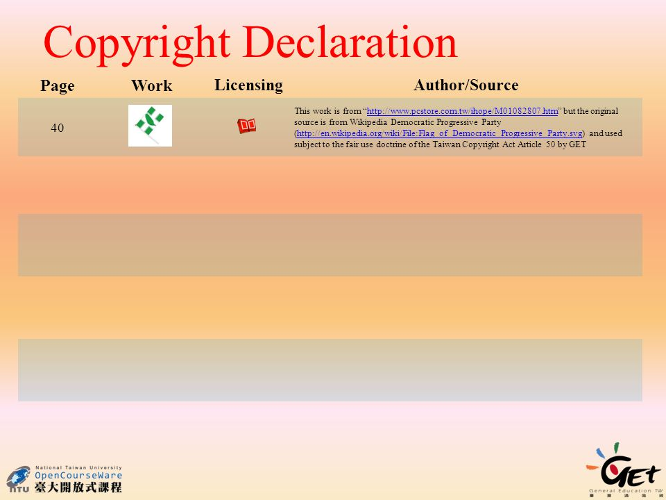 Copyright Declaration PageWork LicensingAuthor/Source 40 This work is from http://www.pcstore.com.tw/ihope/M01082807.htm but the original source is fr