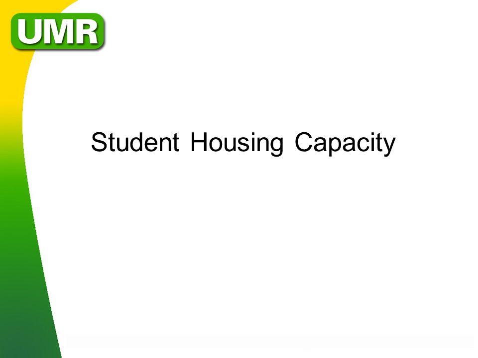 Student Housing Capacity