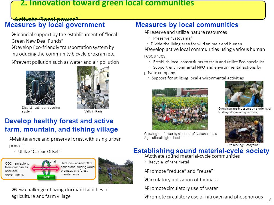2. Innovation toward green local communities Activate local power Offsets Capital CO2 emissions from companies and local governments Reduce & absorb C