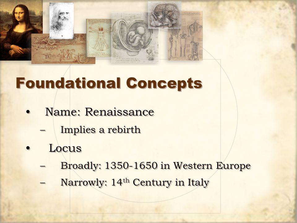 Renaissance flowering in arts Michelangelo (1475-1564) –Structures : St.