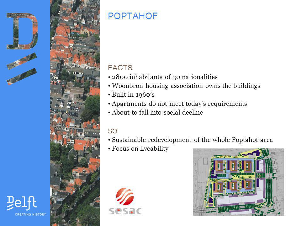 POPTAHOF FACTS 2800 inhabitants of 30 nationalities Woonbron housing association owns the buildings Built in 1960s Apartments do not meet todays requi