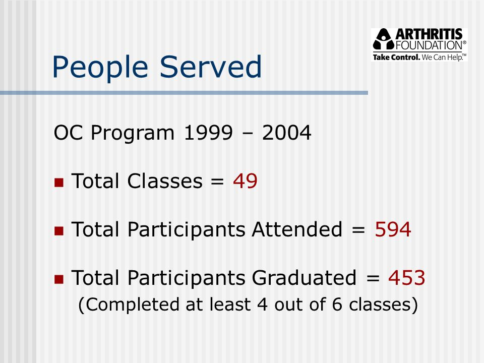People Served OC Program 1999 – 2004 Total Classes = 49 Total Participants Attended = 594 Total Participants Graduated = 453 (Completed at least 4 out