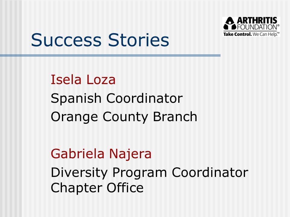 Success Stories Isela Loza Spanish Coordinator Orange County Branch Gabriela Najera Diversity Program Coordinator Chapter Office