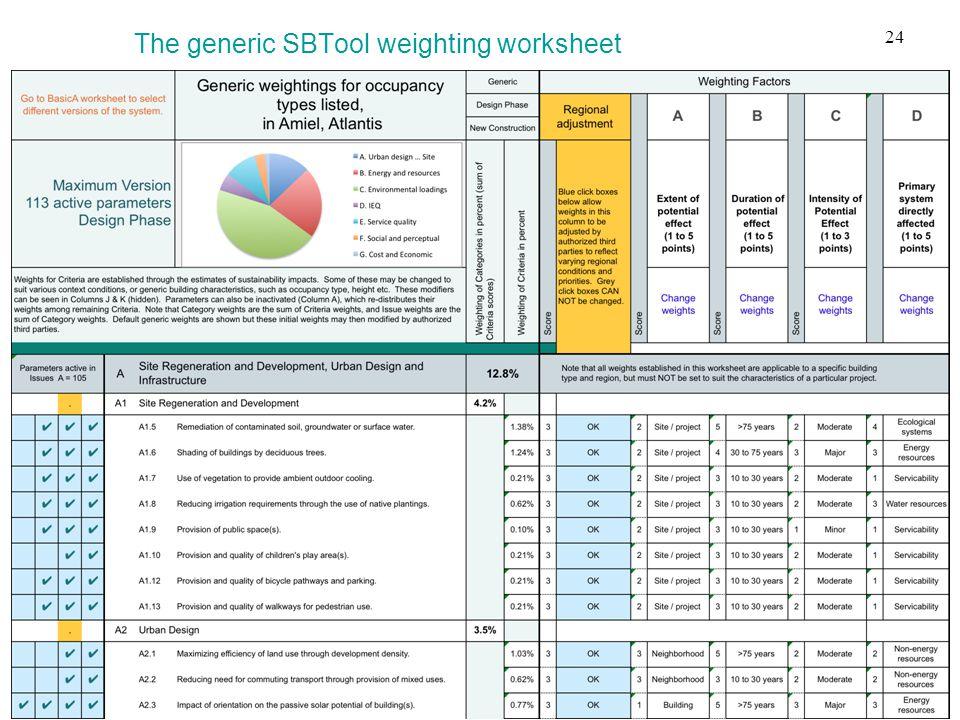 24 The generic SBTool weighting worksheet