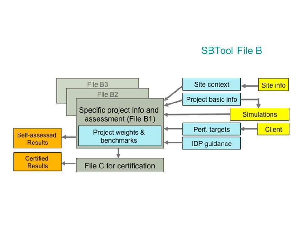 SBTool File B