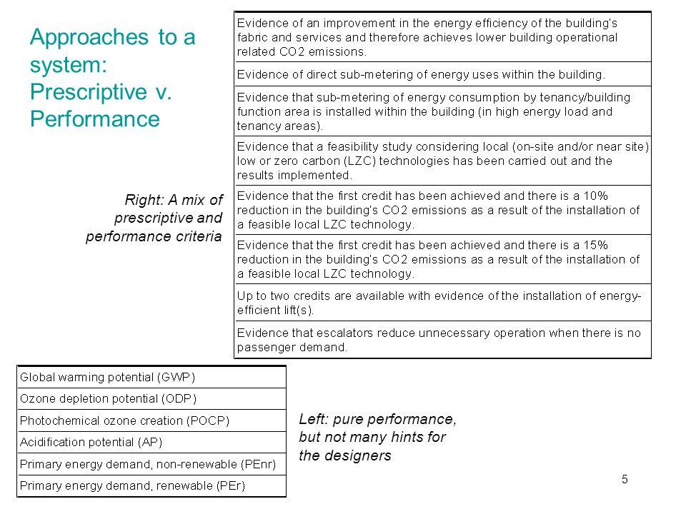 5 Approaches to a system: Prescriptive v.