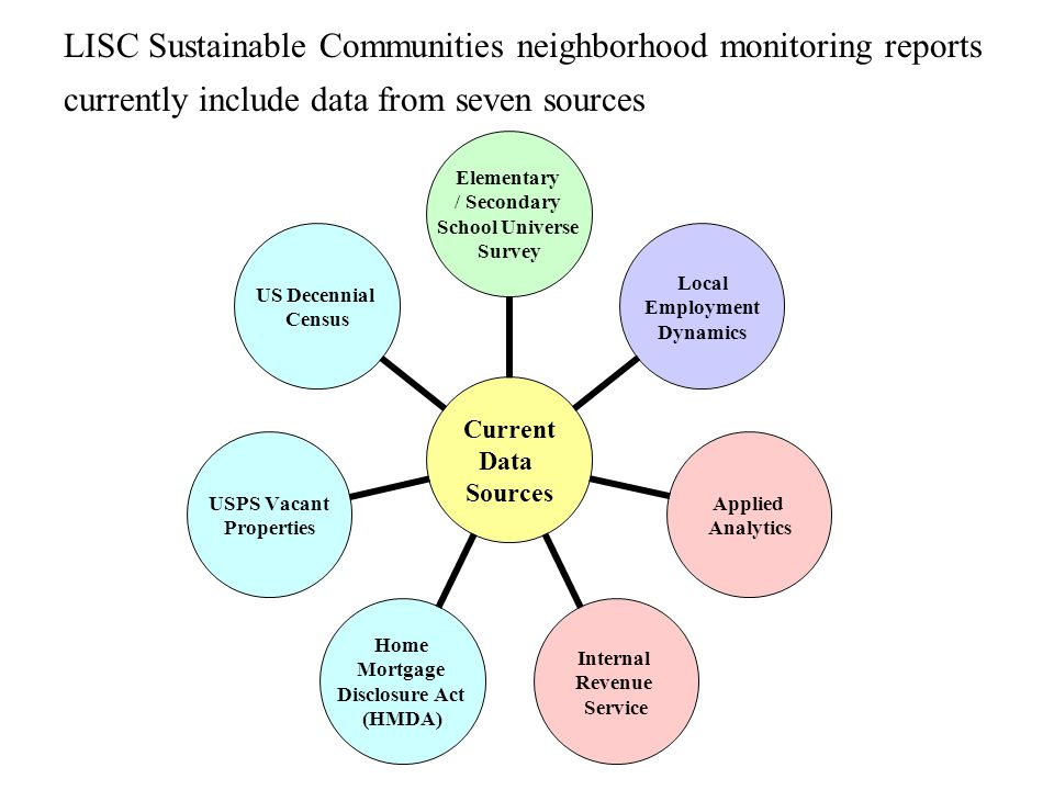 LISC Sustainable Communities neighborhood monitoring reports currently include data from seven sources Current Data Sources Elementary / Secondary Sch