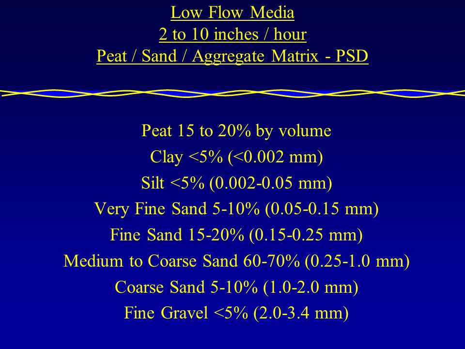 Low Flow Media 2 to 10 inches / hour Peat / Sand / Aggregate Matrix - PSD Peat 15 to 20% by volume Clay <5% (<0.002 mm) Silt <5% (0.002-0.05 mm) Very Fine Sand 5-10% (0.05-0.15 mm) Fine Sand 15-20% (0.15-0.25 mm) Medium to Coarse Sand 60-70% (0.25-1.0 mm) Coarse Sand 5-10% (1.0-2.0 mm) Fine Gravel <5% (2.0-3.4 mm)