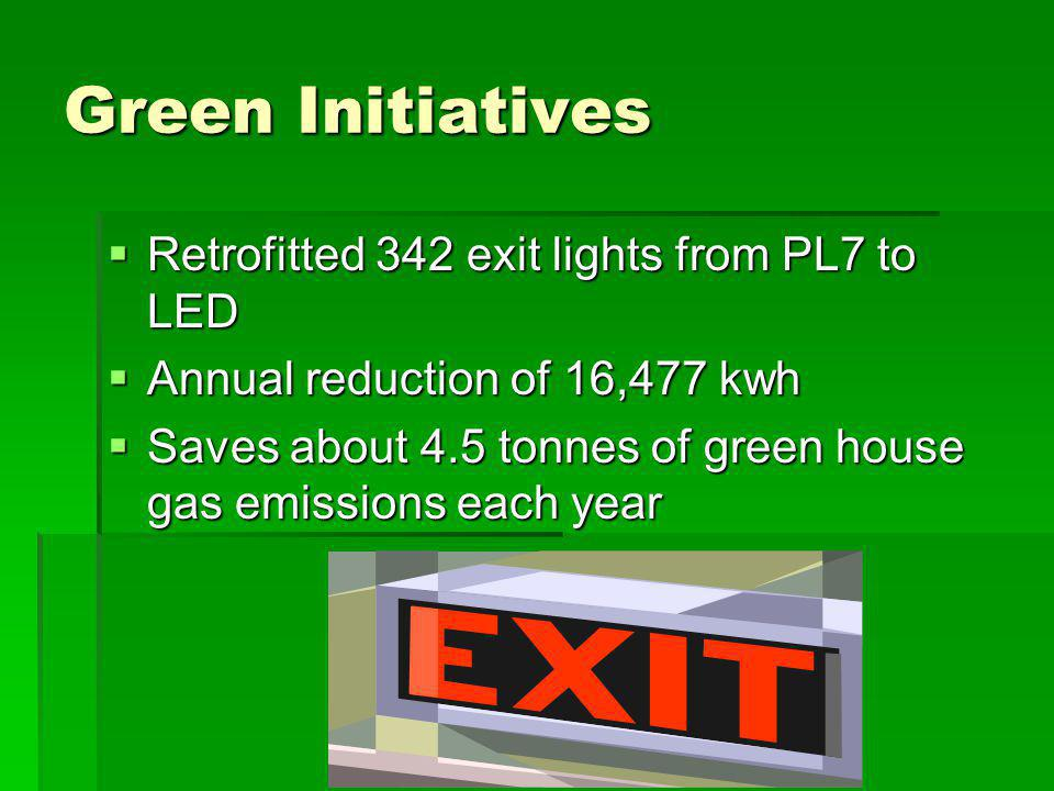 Green Initiatives Retrofitted 342 exit lights from PL7 to LED Retrofitted 342 exit lights from PL7 to LED Annual reduction of 16,477 kwh Annual reduct
