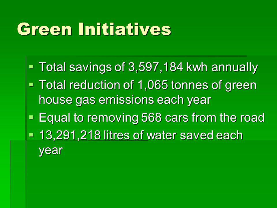 Green Initiatives Total savings of 3,597,184 kwh annually Total savings of 3,597,184 kwh annually Total reduction of 1,065 tonnes of green house gas emissions each year Total reduction of 1,065 tonnes of green house gas emissions each year Equal to removing 568 cars from the road Equal to removing 568 cars from the road 13,291,218 litres of water saved each year 13,291,218 litres of water saved each year
