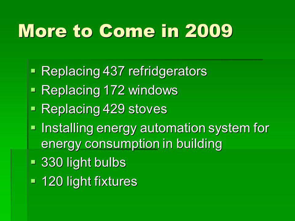 More to Come in 2009 Replacing 437 refridgerators Replacing 437 refridgerators Replacing 172 windows Replacing 172 windows Replacing 429 stoves Replac