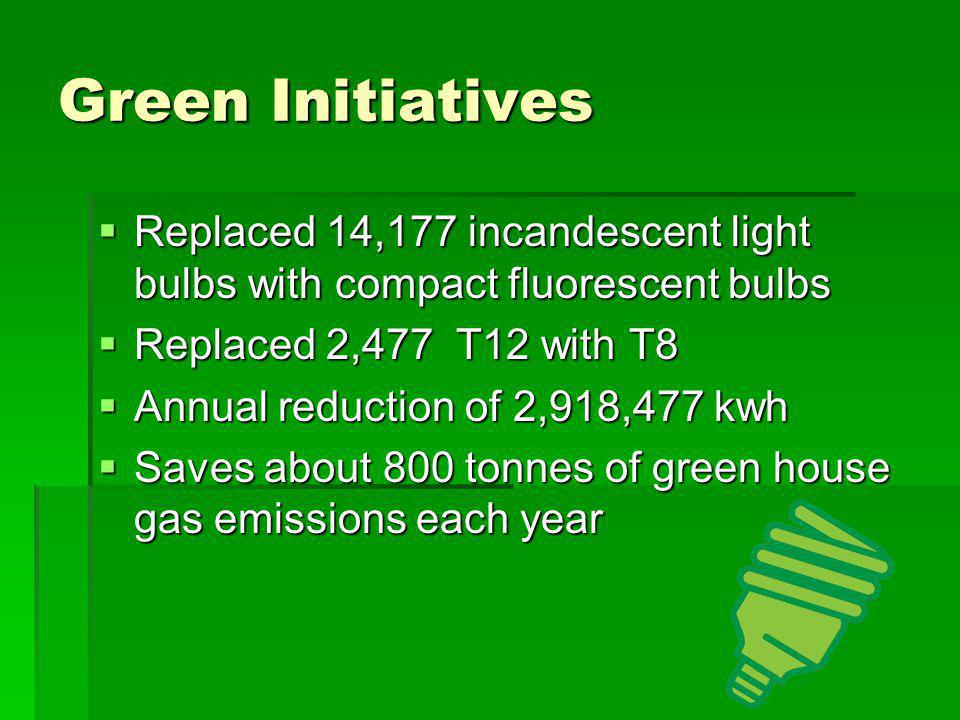 Green Initiatives Replaced 14,177 incandescent light bulbs with compact fluorescent bulbs Replaced 14,177 incandescent light bulbs with compact fluore