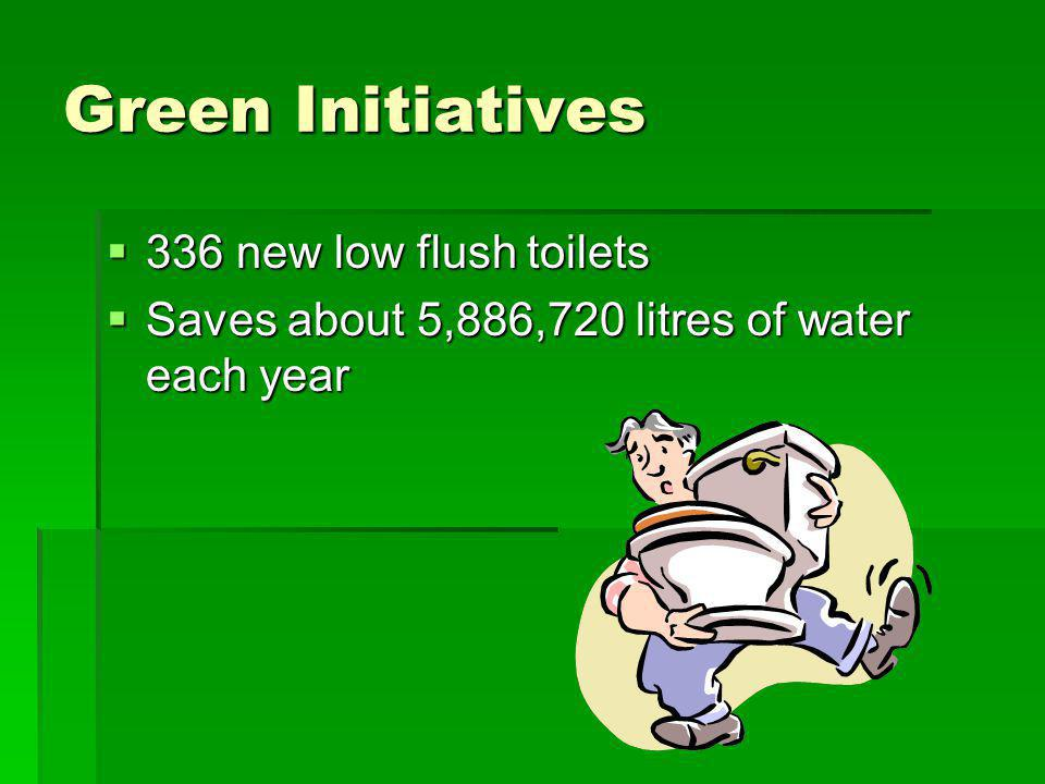 Green Initiatives 336 new low flush toilets 336 new low flush toilets Saves about 5,886,720 litres of water each year Saves about 5,886,720 litres of water each year