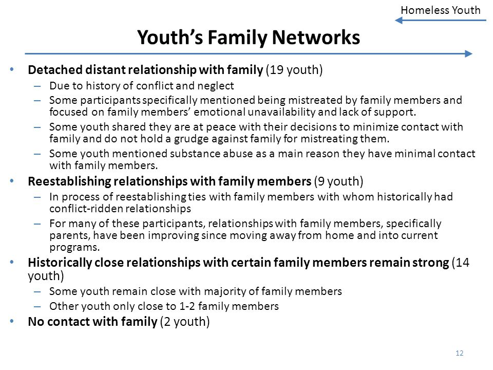 Homeless Youth Youths Family Networks Detached distant relationship with family (19 youth) – Due to history of conflict and neglect – Some participant