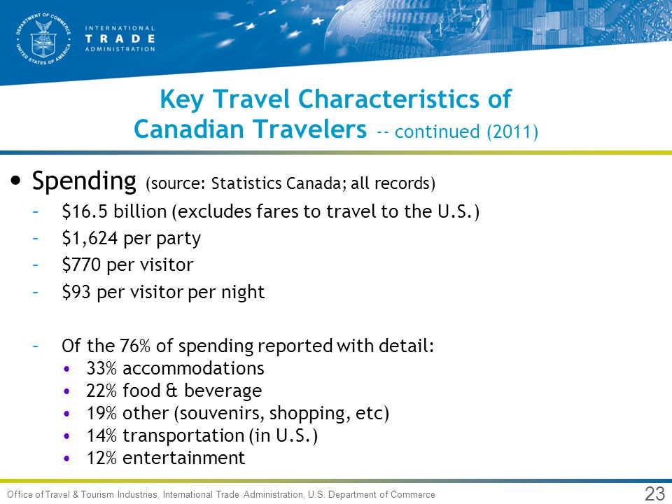 23 Office of Travel & Tourism Industries, International Trade Administration, U.S. Department of Commerce Key Travel Characteristics of Canadian Trave