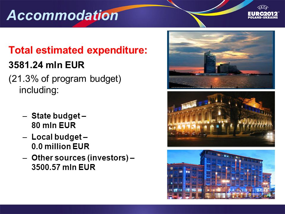 Accommodation Total estimated expenditure: 3581.24 mln EUR (21.3% of program budget) including: –State budget – 80 mln EUR –Local budget – 0.0 million EUR –Other sources (investors) – 3500.57 mln EUR