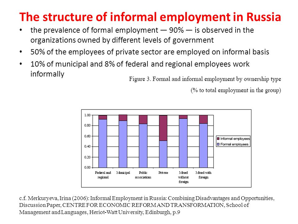 The structure of informal employment in Russia the prevalence of formal employment 90% is observed in the organizations owned by different levels of g