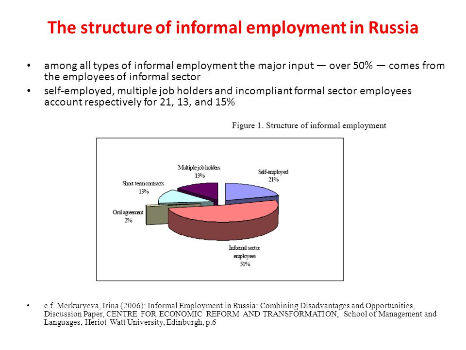 The structure of informal employment in Russia among all types of informal employment the major input over 50% comes from the employees of informal se