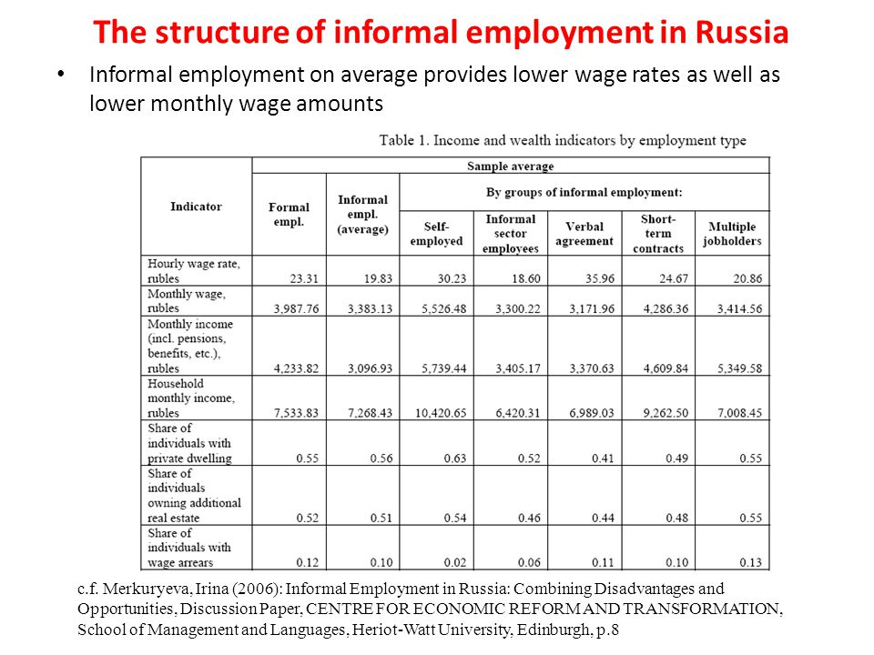 Informal employment on average provides lower wage rates as well as lower monthly wage amounts c.f. Merkuryeva, Irina (2006): Informal Employment in R
