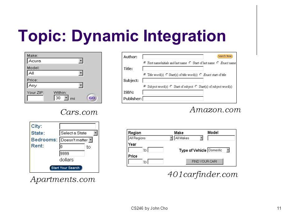 CS246 by John Cho11 Topic: Dynamic Integration Cars.com Amazon.com Apartments.com 401carfinder.com