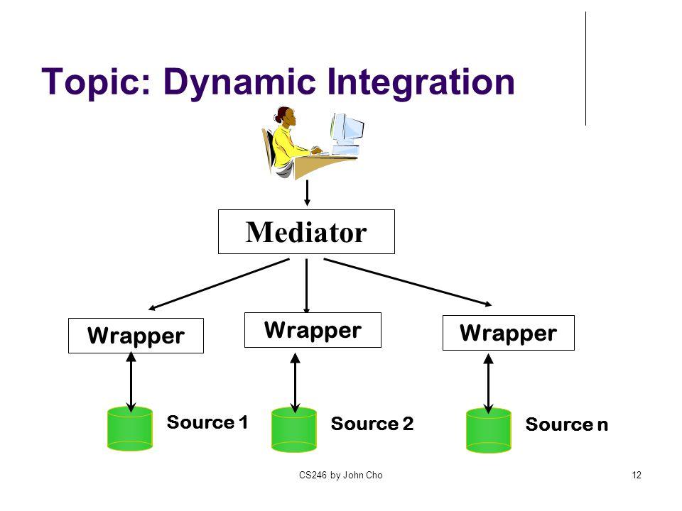 CS246 by John Cho12 Topic: Dynamic Integration Mediator Wrapper Source 1 Wrapper Source 2 Wrapper Source n