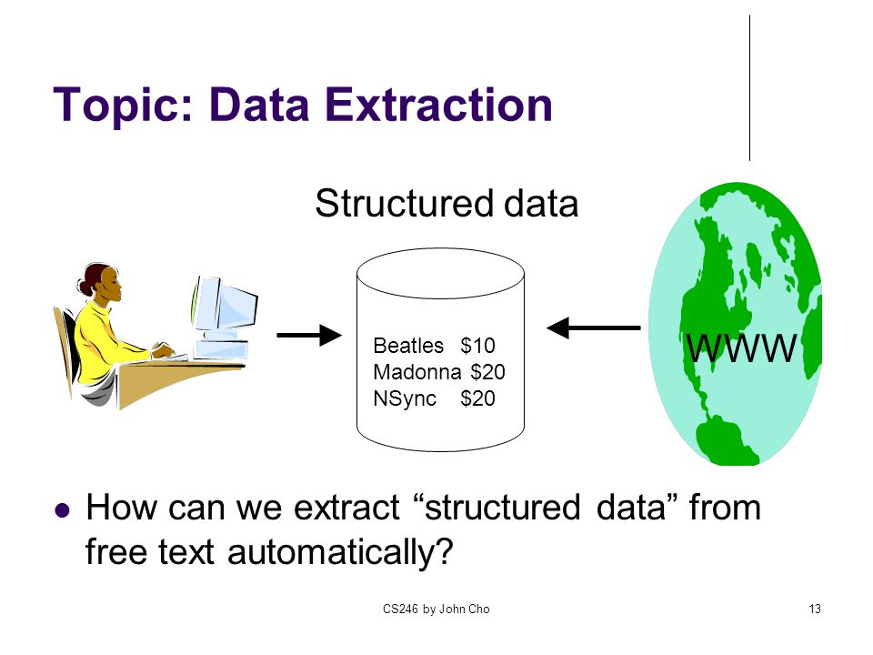 CS246 by John Cho13 Topic: Data Extraction WWW Beatles$10 Madonna $20 NSync$20 Structured data How can we extract structured data from free text automatically?