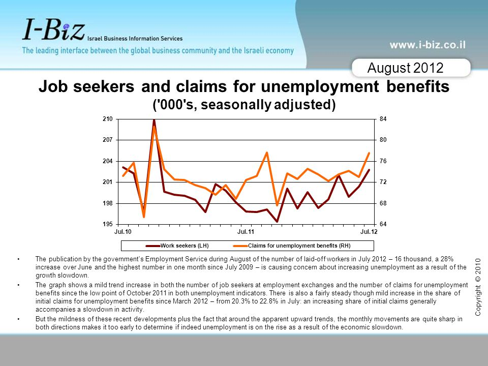 Job seekers and claims for unemployment benefits ('000's, seasonally adjusted) The publication by the government's Employment Service during August of