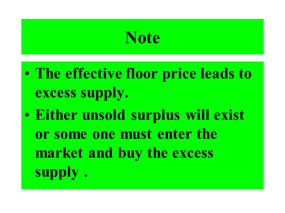 Note The effective floor price leads to excess supply. Either unsold surplus will exist or some one must enter the market and buy the excess supply.