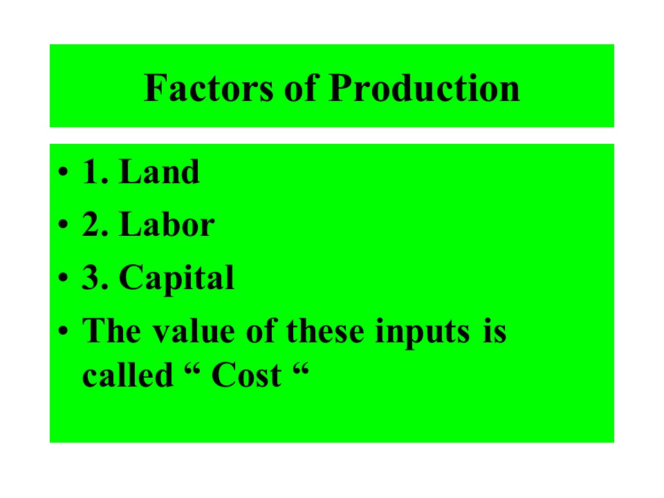 Factors of Production 1. Land 2. Labor 3. Capital The value of these inputs is called Cost