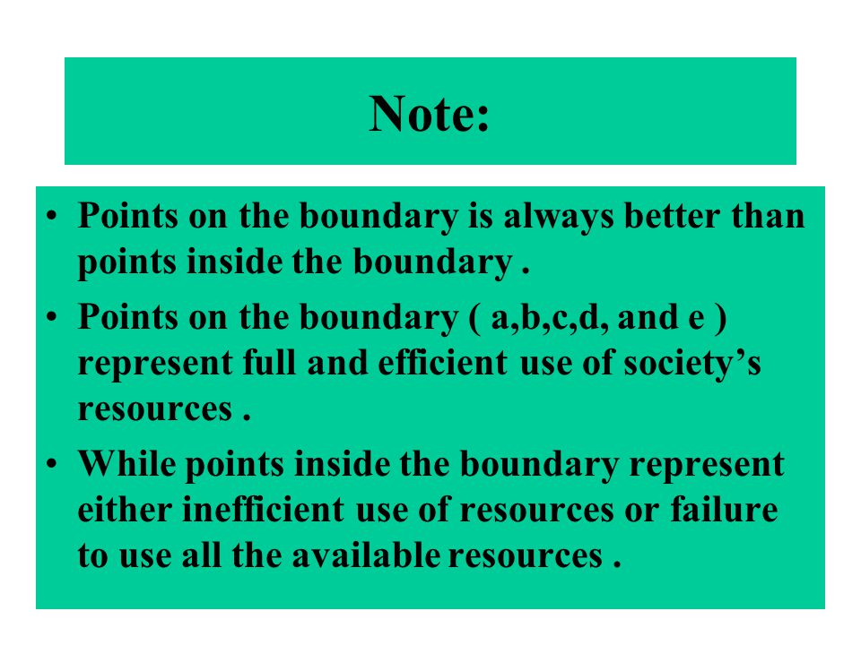 Note: Points on the boundary is always better than points inside the boundary. Points on the boundary ( a,b,c,d, and e ) represent full and efficient