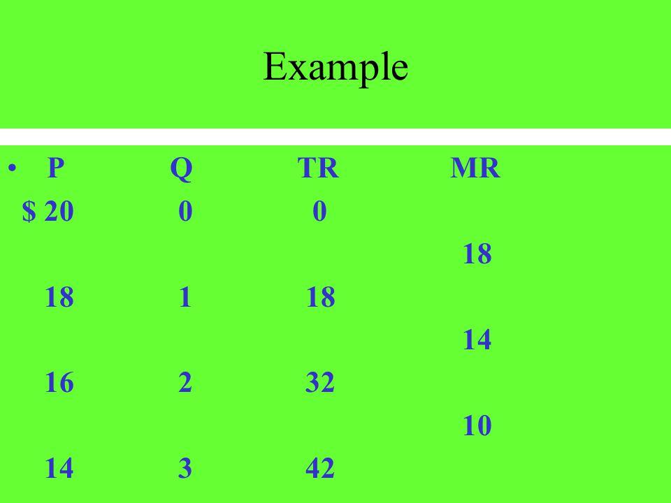 Example P Q TR MR $ 20 0 0 18 18 1 18 14 16 2 32 10 14 3 42