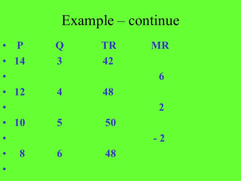 Example – continue P Q TR MR 14 3 42 6 12 4 48 2 10 5 50 - 2 8 6 48