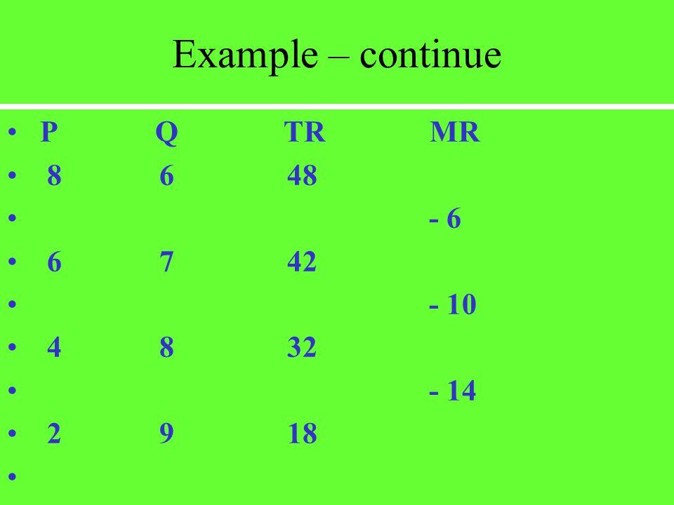 Example – continue P Q TR MR 8 6 48 - 6 6 7 42 - 10 4 8 32 - 14 2 9 18